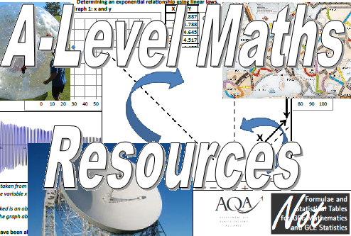 A-Level Resources